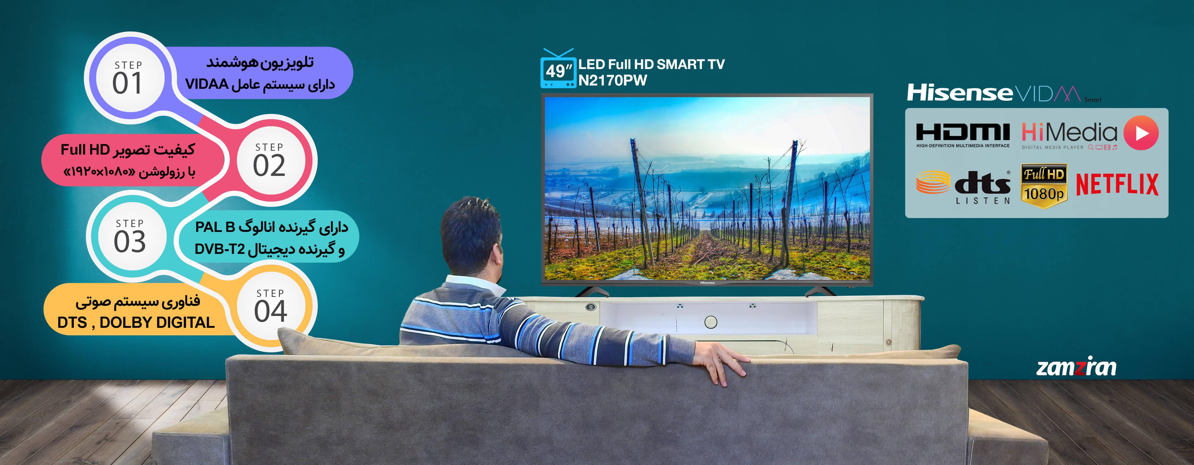 اینفوگرافی تلویزیون هوشمند هایسنس N2170PW