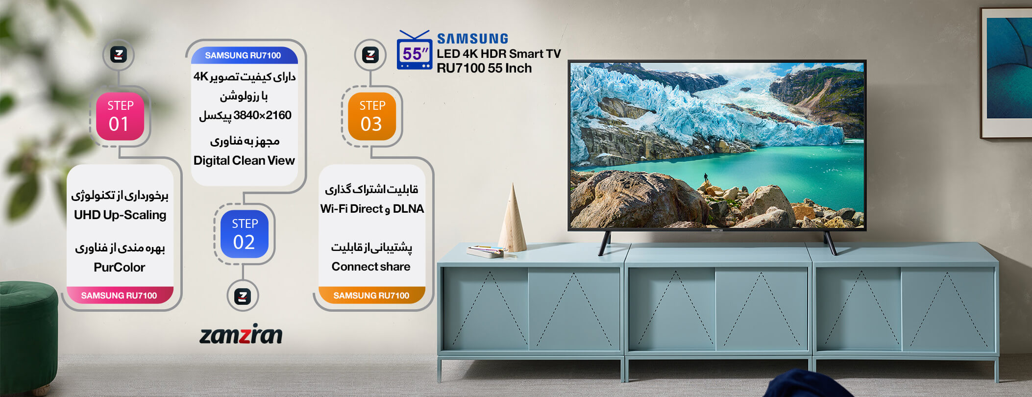 اینفوگرافی تلویزیون 55 اینچ سامسونگ RU7100